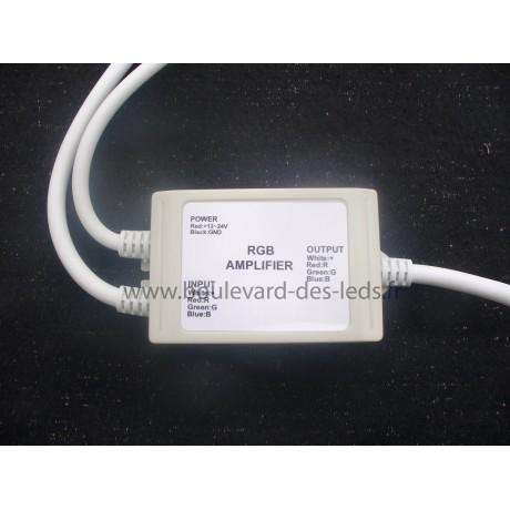 Amplificateur led RGB étanche 144 watts