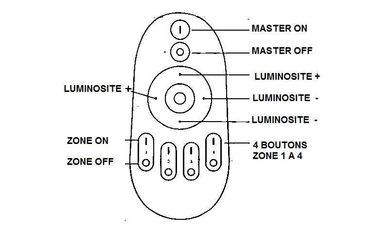 Notice télecommande variateur led multi zones