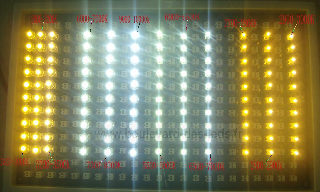température couleur