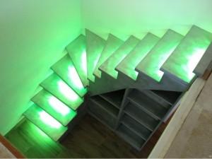 éclairage vert grâce au ruban LED RGB